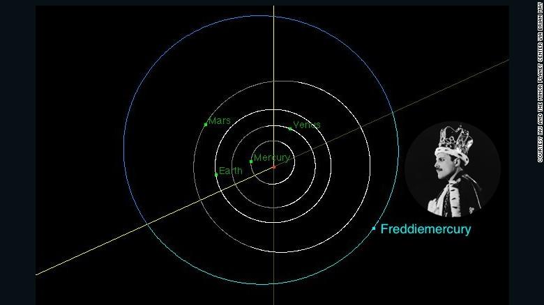 '17473Freddiemercury' The New Most Rockin' Planet Ever!